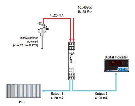 Bộ chuyển đổi tín hiệu nhiệt độ 2 ngõ ra
