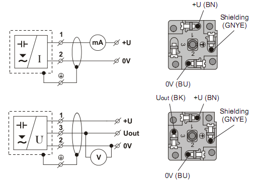 Output signal for the shell