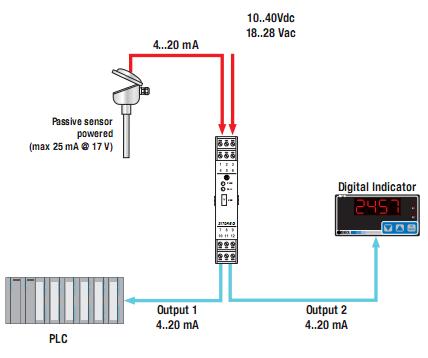 Ứng dụng của bộ chia tín hiệu can K 2 ngõ ra
