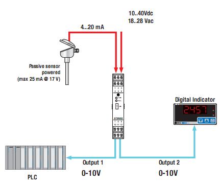 Bộ chia tín hiệu 0-10V Seneca Z170REG-1