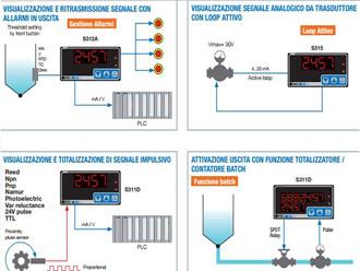Bộ điều khiển nhiệt độ giá rẻ