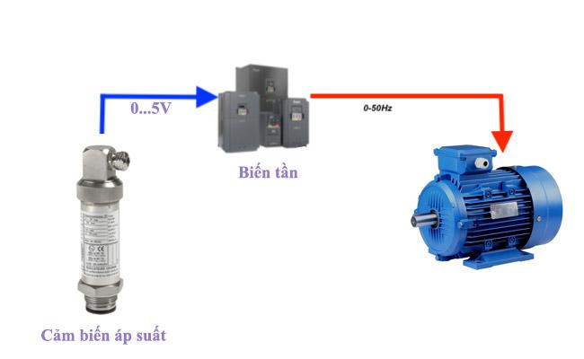 cảm biến áp suất 0-5v