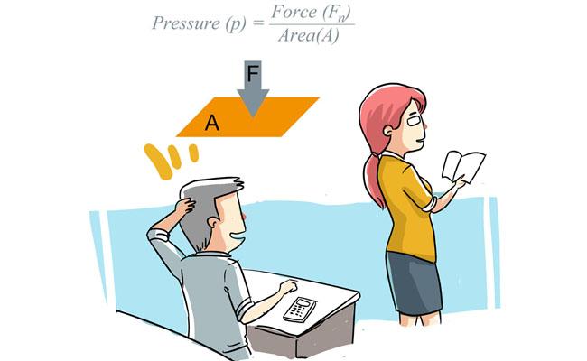 công thức tính áp suất
