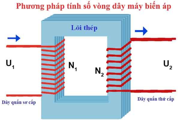 cách tính số vòng dây quấn máy biến áp