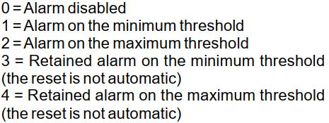 hướng dẫn cài đặt bộ điều khiển nhiệt độ